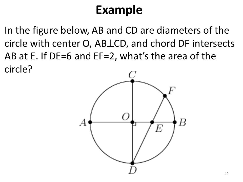 42 In the figure below, AB and CD are diameters of the circle with center O, AB  CD, and chord DF intersects AB at E. If DE=6 and EF=2, what's the ar