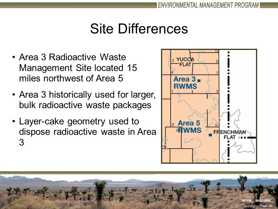 Page 19 79FY06 – 06/07/2006 Site Differences Area 3 Radioactive Waste Management Site located 15 miles northwest of Area 5 Area 3 historically used for larger, bulk radioactive waste packages Layer-cake geometry used to dispose radioactive waste in Area 3