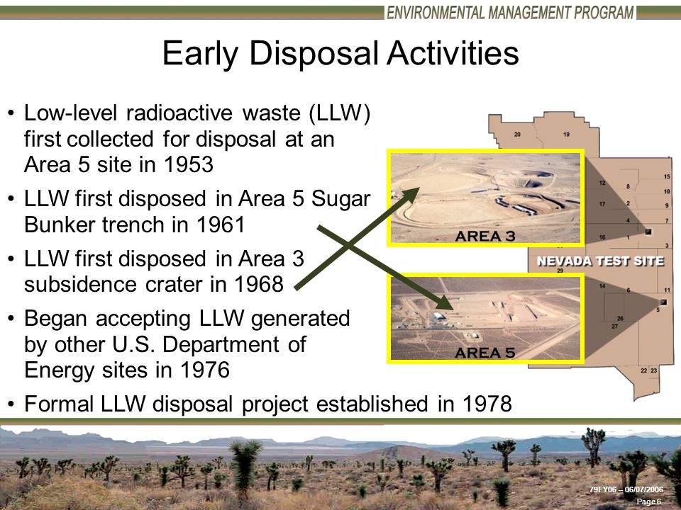 Page 6 79FY06 – 06/07/2006 Early Disposal Activities Low-level radioactive waste (LLW) first collected for disposal at an Area 5 site in 1953 LLW first disposed in Area 5 Sugar Bunker trench in 1961 LLW first disposed in Area 3 subsidence crater in 1968 Began accepting LLW generated by other U.S.