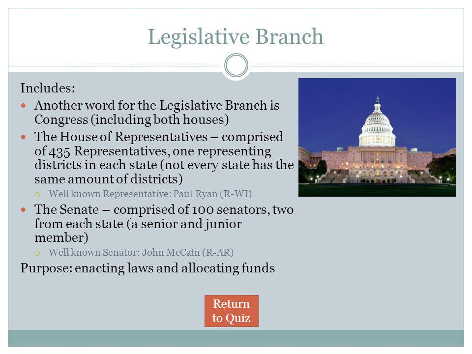 Legislative Branch Includes: Another word for the Legislative Branch is Congress (including both houses) The House of Representatives – comprised of 435 Representatives, one representing districts in each state (not every state has the same amount of districts)  Well known Representative: Paul Ryan (R-WI) The Senate – comprised of 100 senators, two from each state (a senior and junior member)  Well known Senator: John McCain (R-AR) Purpose: enacting laws and allocating funds Return to Quiz