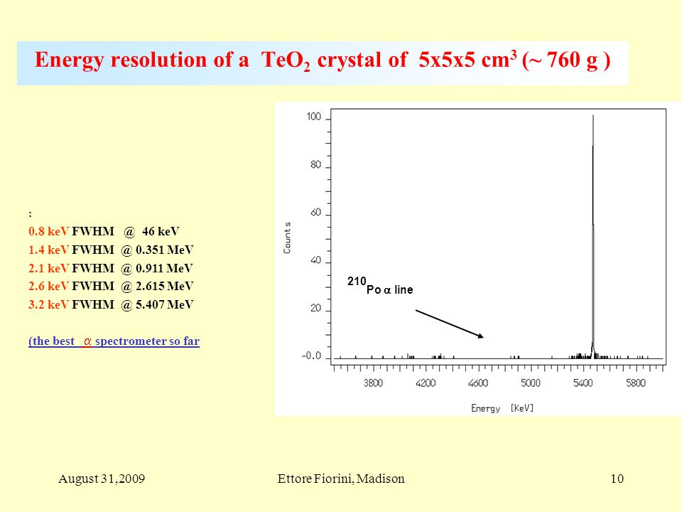 Energy resolution of a TeO 2 crystal of 5x5x5 cm 3 (~ 760 g ) : 0.8 keV FWHM @ 46 keV 1.4 keV FWHM @ 0.351 MeV 2.1 keV FWHM @ 0.911 MeV 2.6 keV FWHM @ 2.615 MeV 3.2 keV FWHM @ 5.407 MeV (the best  spectrometer so far 210 Po  line 10August 31,2009Ettore Fiorini, Madison