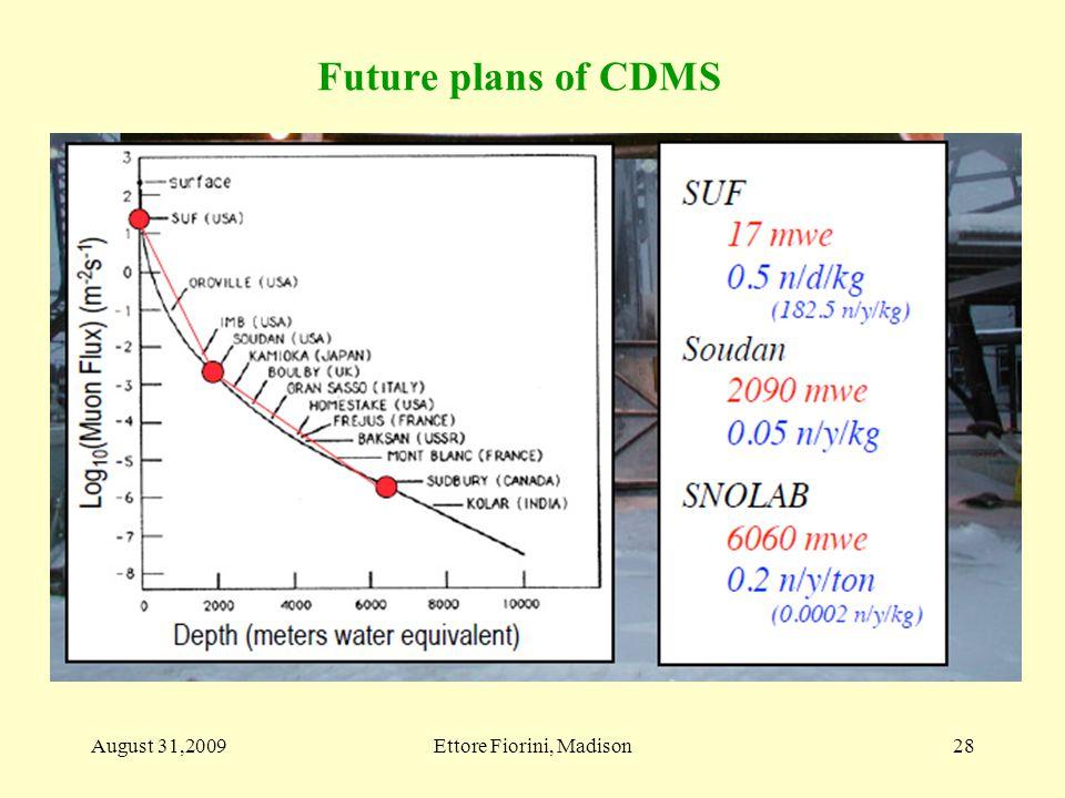 Future plans of CDMS 28August 31,2009Ettore Fiorini, Madison