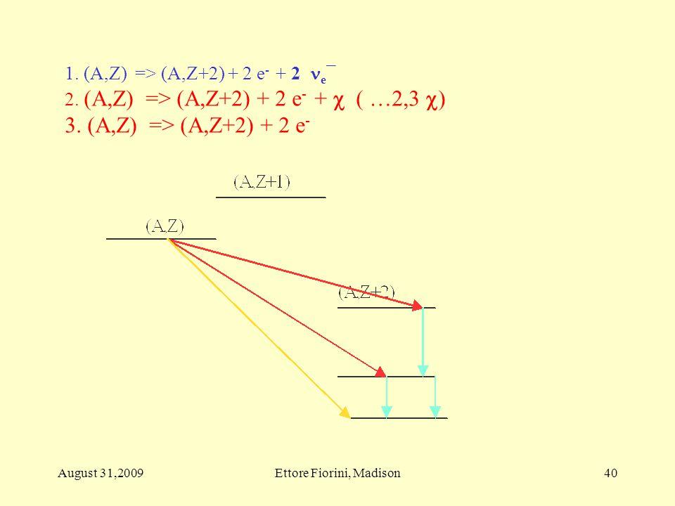 1. (A,Z) => (A,Z+2) + 2 e - + 2 e ¯ 2. (A,Z) => (A,Z+2) + 2 e - +  ( …2,3  3. (A,Z) => (A,Z+2) + 2 e - 40August 31,2009Ettore Fiorini, Madison