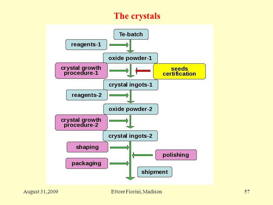 57 The crystals August 31,2009Ettore Fiorini, Madison