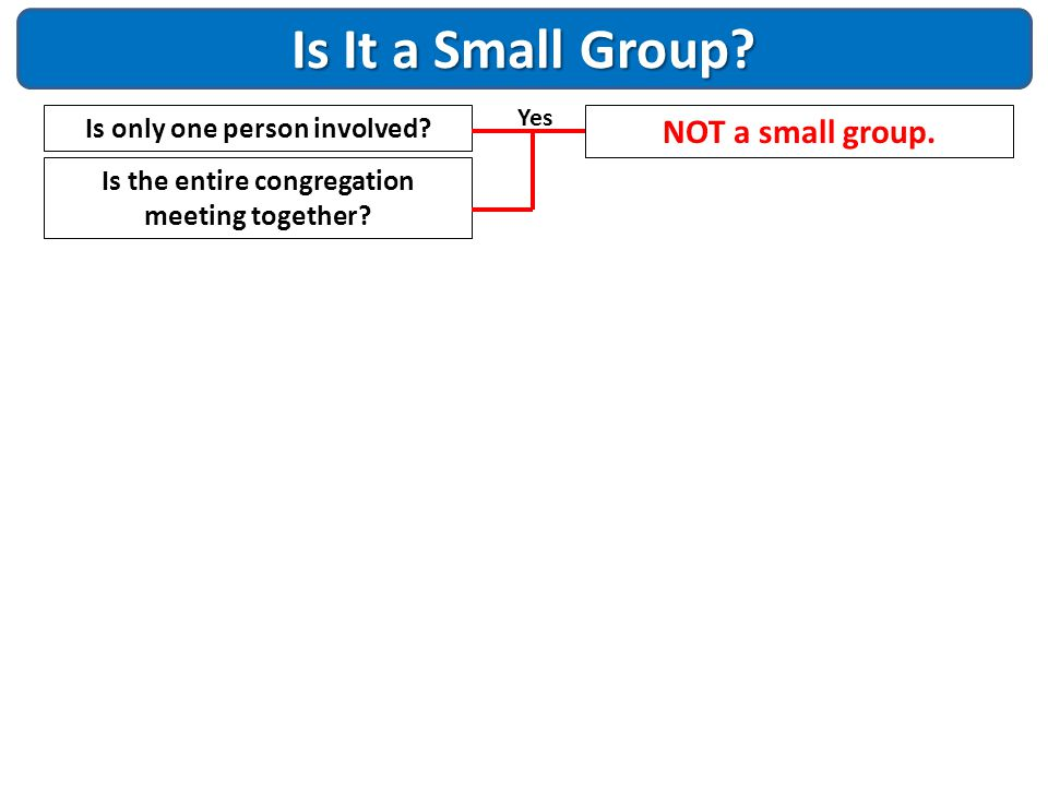 Is It a Small Group? Is only one person involved? NOT a small group. Is the entire congregation meeting together? Yes