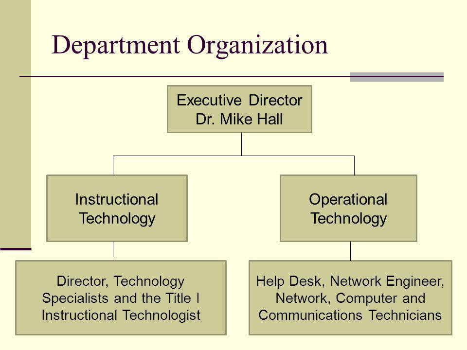 Department Organization Executive Director Dr.