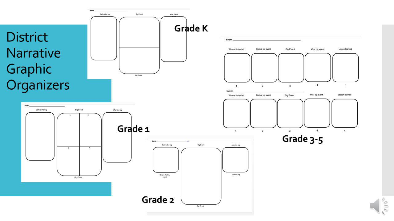 District Expository Graphic Organizers Grade 3-5 Grade K Grade 2 Grade 1