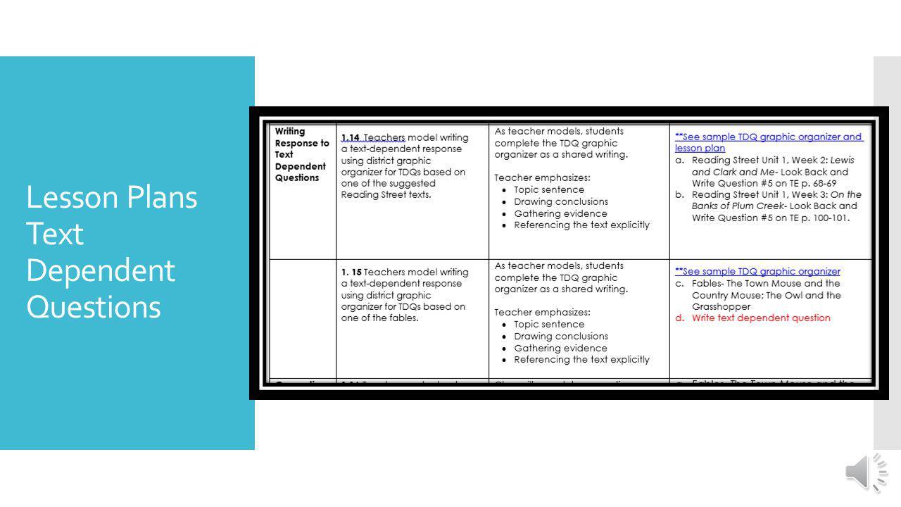 Lesson Plans Column #1 Column #2 Column #3 Column #4