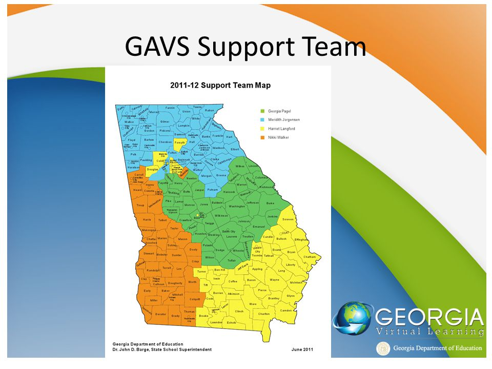 GAVS Support Team
