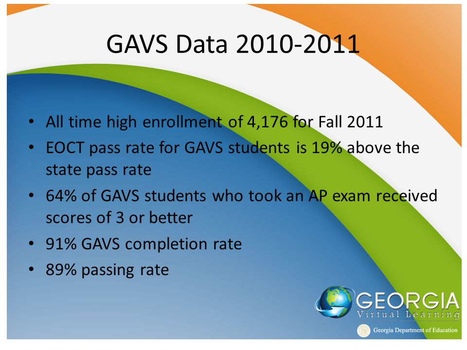 GAVS Data 2010-2011 All time high enrollment of 4,176 for Fall 2011 EOCT pass rate for GAVS students is 19% above the state pass rate 64% of GAVS stud