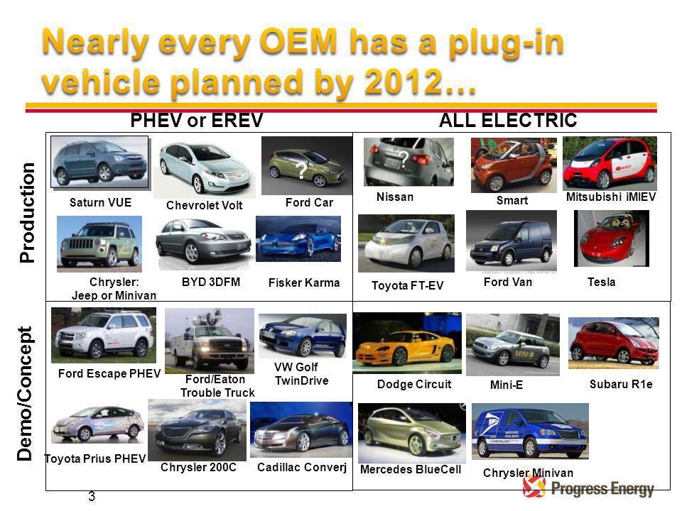 PHEV or EREVALL ELECTRIC Production Demo/Concept Saturn VUE Chevrolet Volt Ford Escape PHEV VW Golf TwinDrive Toyota FT-EV Mini-E Mitsubishi iMIEV Dod