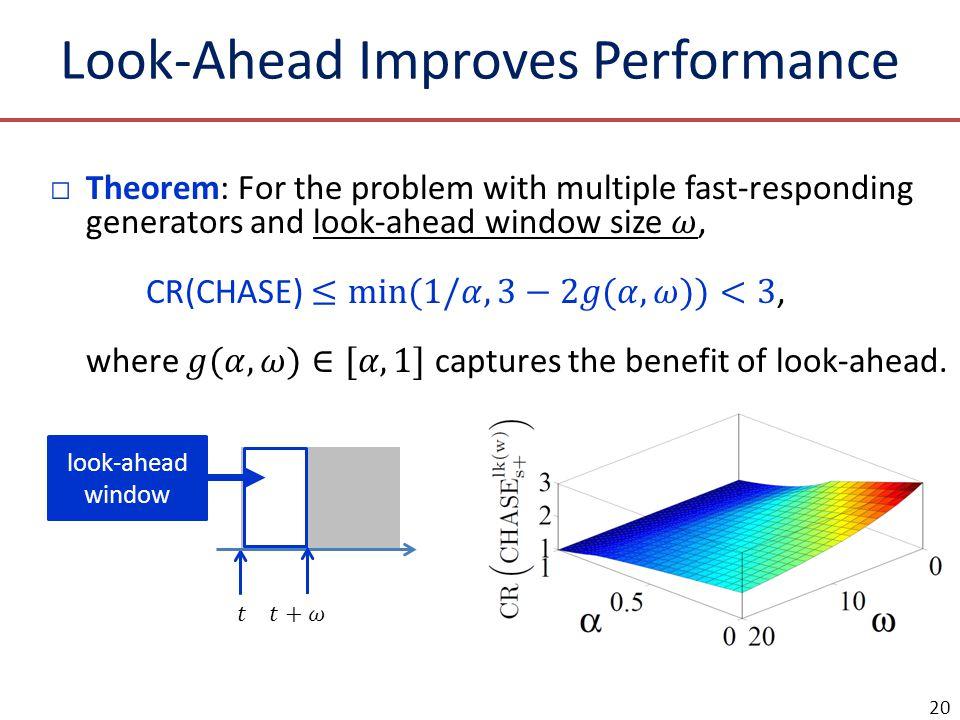 Look-Ahead Improves Performance 20 look-ahead window