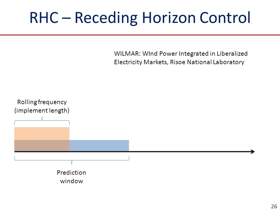 RHC – Receding Horizon Control Prediction window Rolling frequency (implement length) WILMAR: WInd Power Integrated in Liberalized Electricity Markets