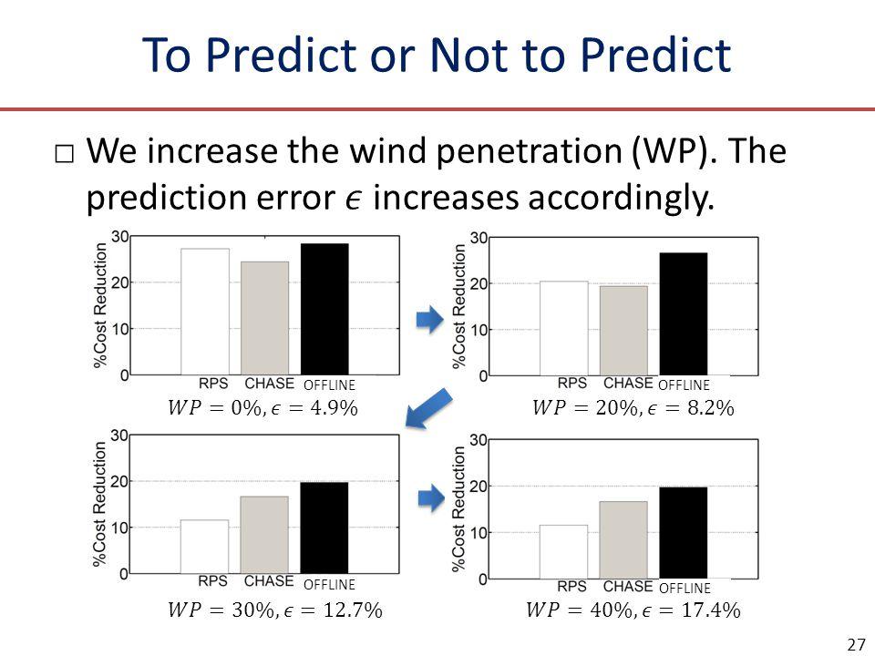 OFFLINE To Predict or Not to Predict OFFLINE 27