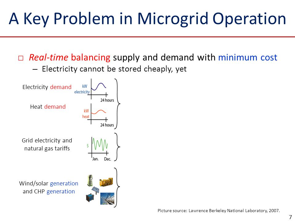 A Key Problem in Microgrid Operation □Real-time balancing supply and demand with minimum cost – Electricity cannot be stored cheaply, yet 7 Picture source: Lawrence Berkeley National Laboratory, 2007.
