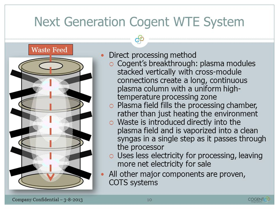 10 Company Confidential – 3-8-2013 Next Generation Cogent WTE System Waste Feed Direct processing method  Cogent's breakthrough: plasma modules stack
