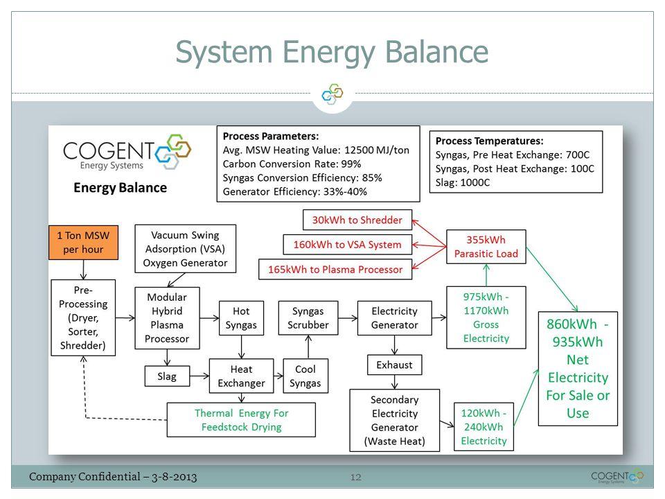 12 Company Confidential – 3-8-2013 System Energy Balance