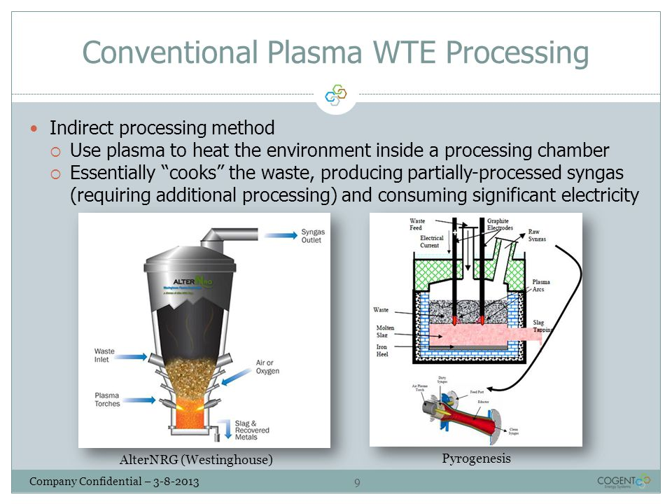 10 Company Confidential – 3-8-2013 Next Generation Cogent WTE System Waste Feed Direct processing method  Cogent's breakthrough: plasma modules stacked vertically with cross-module connections create a long, continuous plasma column with a uniform high- temperature processing zone  Plasma field fills the processing chamber, rather than just heating the environment  Waste is introduced directly into the plasma field and is vaporized into a clean syngas in a single step as it passes through the processor  Uses less electricity for processing, leaving more net electricity for sale All other major components are proven, COTS systems
