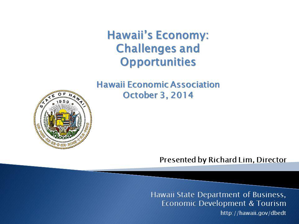 Oahu housing development has trailed population growth Population and Housing Source: U.S.