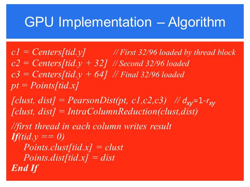 GPU Implementation – Algorithm c1 = Centers[tid.y] // First 32/96 loaded by thread block c2 = Centers[tid.y + 32] // Second 32/96 loaded c3 = Centers[tid.y + 64] // Final 32/96 loaded pt = Points[tid.x] [clust, dist] = PearsonDist(pt, c1,c2,c3) // d xy =1-r xy [clust, dist] = IntraColumnReduction(clust,dist) //first thread in each column writes result If(tid.y == 0) Points.clust[tid.x] = clust Points.dist[tid.x] = dist End If