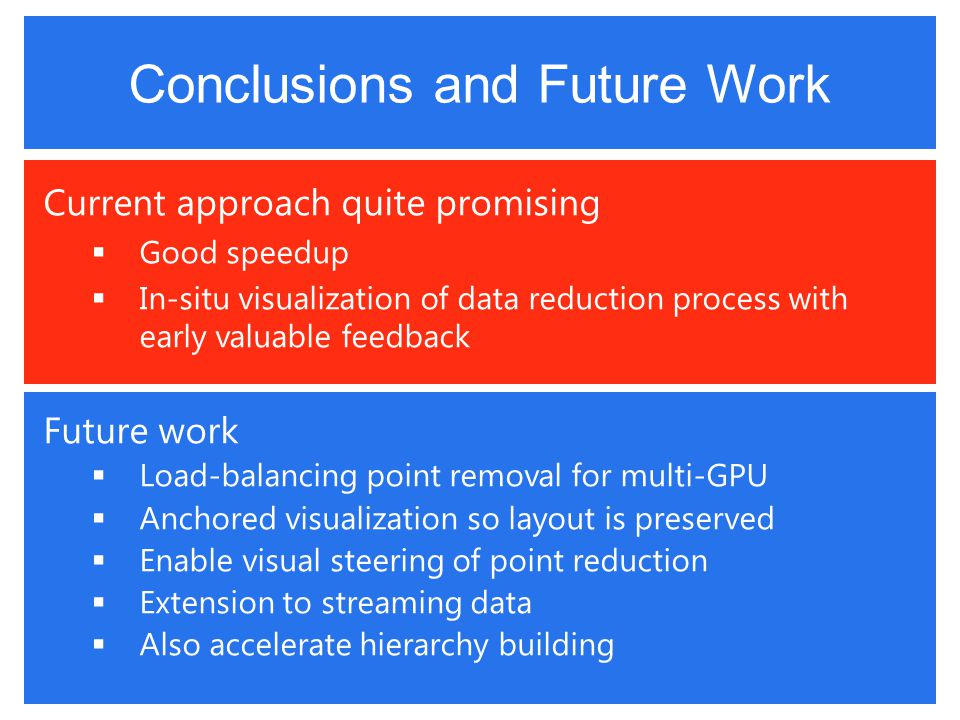 Conclusions and Future Work Current approach quite promising  Good speedup  In-situ visualization of data reduction process with early valuable feedback Future work  Load-balancing point removal for multi-GPU  Anchored visualization so layout is preserved  Enable visual steering of point reduction  Extension to streaming data  Also accelerate hierarchy building