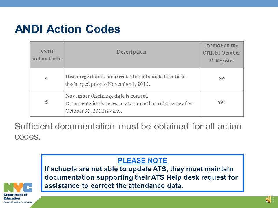 ANDI Action Codes Schools must enter the corresponding action code in the last column of the ANDI screen (column labeled ACTN ).