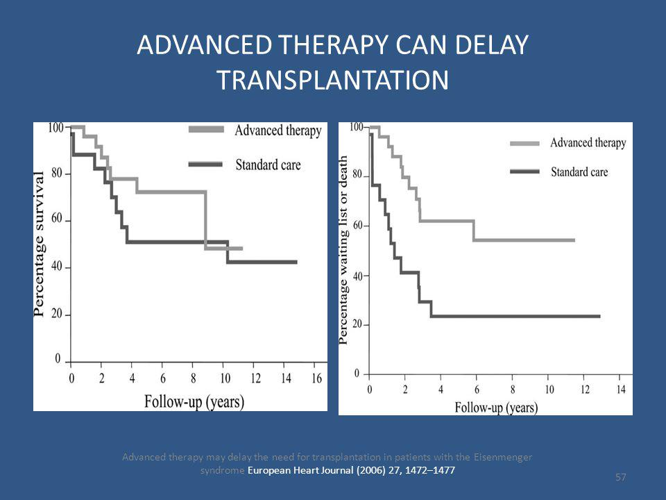 ADVANCED THERAPY CAN DELAY TRANSPLANTATION Advanced therapy may delay the need for transplantation in patients with the Eisenmenger syndrome European Heart Journal (2006) 27, 1472–1477 57
