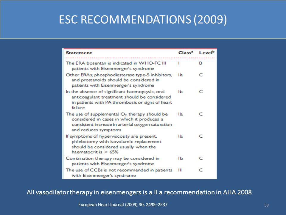 ESC RECOMMENDATIONS (2009) European Heart Journal (2009) 30, 2493–2537 59 All vasodilator therapy in eisenmengers is a II a recommendation in AHA 2008