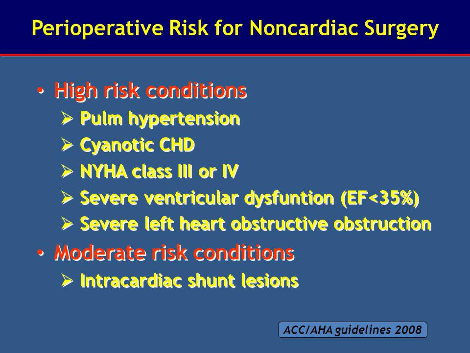 Perioperative Risk for Noncardiac Surgery High risk conditions  Pulm hypertension  Cyanotic CHD  NYHA class III or IV  Severe ventricular dysfuntion (EF<35%)  Severe left heart obstructive obstruction Moderate risk conditions  Intracardiac shunt lesions High risk conditions  Pulm hypertension  Cyanotic CHD  NYHA class III or IV  Severe ventricular dysfuntion (EF<35%)  Severe left heart obstructive obstruction Moderate risk conditions  Intracardiac shunt lesions ACC/AHA guidelines 2008