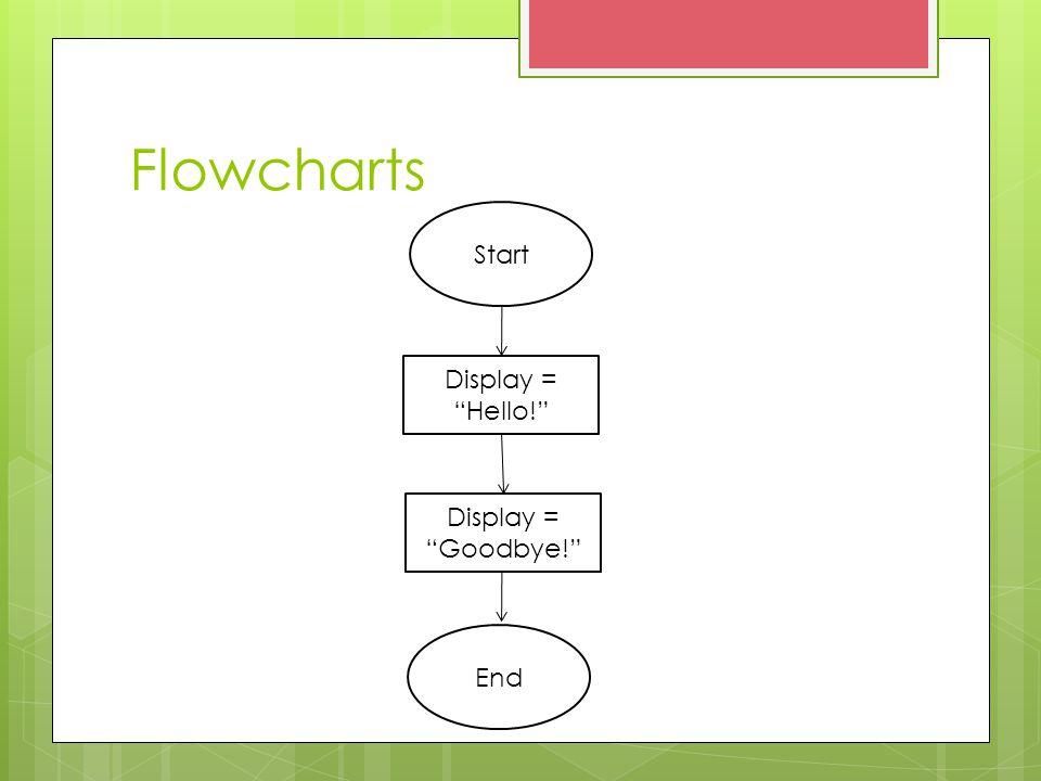 Flowcharts Start End Display = Hello! Display = Goodbye!