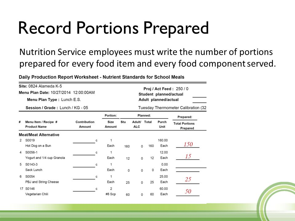Record Portions Prepared Nutrition Service employees must write the number of portions prepared for every food item and every food component served.