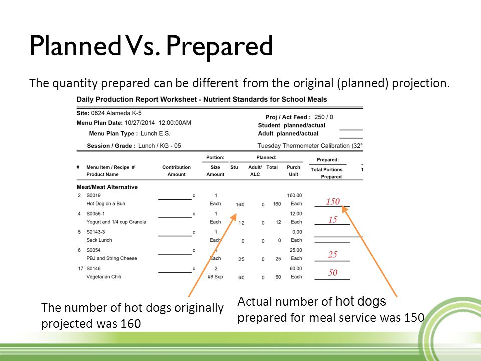 Actual number of hot dogs prepared for meal service was 150 The number of hot dogs originally projected was 160 Planned Vs. Prepared The quantity prep