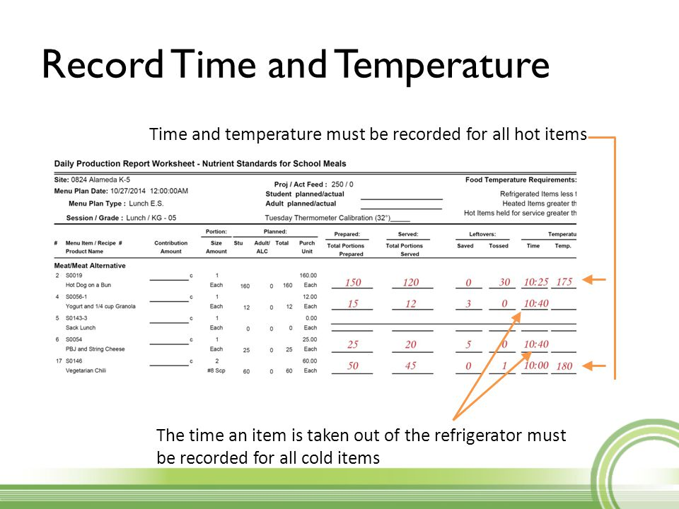 Record Time and Temperature Time and temperature must be recorded for all hot items The time an item is taken out of the refrigerator must be recorded