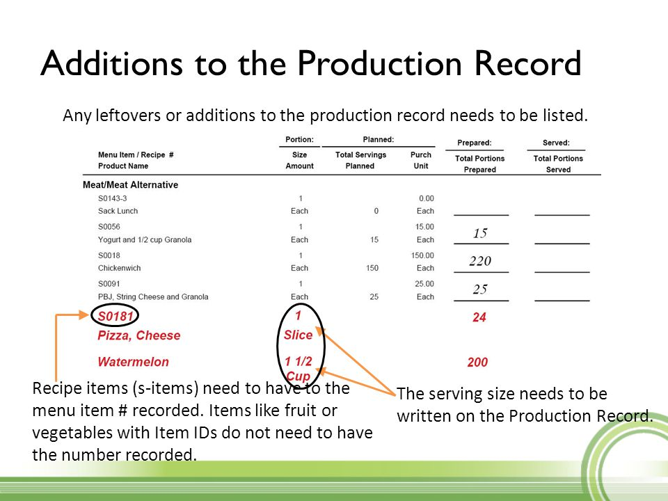 Additions to the Production Record Any leftovers or additions to the production record needs to be listed. The serving size needs to be written on the
