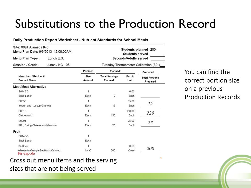 Substitutions to the Production Record You can find the correct portion size on a previous Production Records Cross out menu items and the serving siz