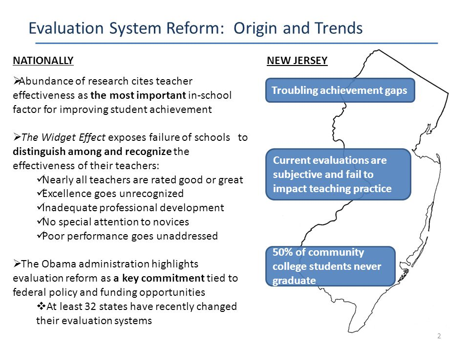 Evaluation System Reform: Origin and Trends 2 Current evaluations are subjective and fail to impact teaching practice NEW JERSEY Troubling achievement gaps 50% of community college students never graduate NATIONALLY  Abundance of research cites teacher effectiveness as the most important in-school factor for improving student achievement  The Widget Effect exposes failure of schools to distinguish among and recognize the effectiveness of their teachers: Nearly all teachers are rated good or great Excellence goes unrecognized Inadequate professional development No special attention to novices Poor performance goes unaddressed  The Obama administration highlights evaluation reform as a key commitment tied to federal policy and funding opportunities  At least 32 states have recently changed their evaluation systems