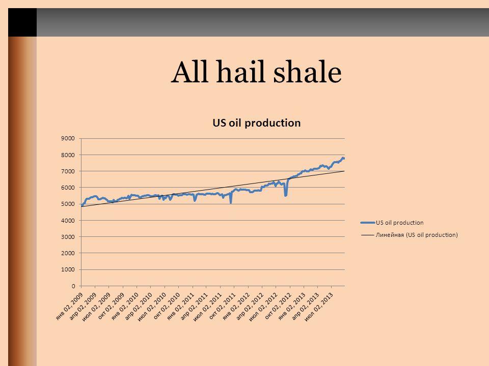 All hail shale