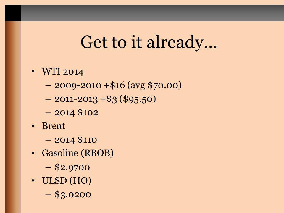 Get to it already… WTI 2014 – 2009-2010 +$16 (avg $70.00) – 2011-2013 +$3 ($95.50) – 2014 $102 Brent – 2014 $110 Gasoline (RBOB) – $2.9700 ULSD (HO) – $3.0200