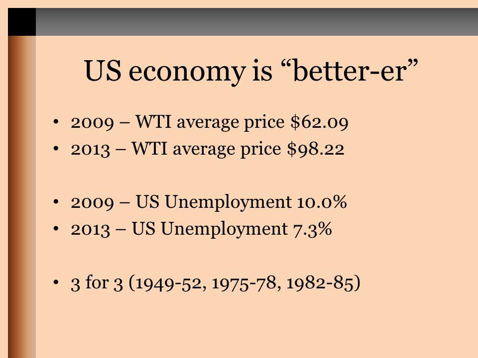 US economy is better-er 2009 – WTI average price $62.09 2013 – WTI average price $98.22 2009 – US Unemployment 10.0% 2013 – US Unemployment 7.3% 3 for 3 (1949-52, 1975-78, 1982-85)
