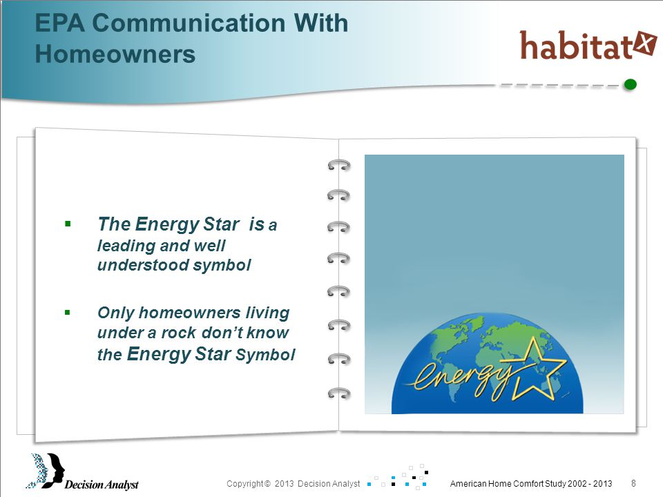 Copyright © 2013 Decision Analyst American Home Comfort Study 2002 - 2013 9 Energy Star Symbol The Energy Star symbol is not only well known, but also well known for the right reasons The symbol has become highly influential to the homeowner in making major purchases for their home.