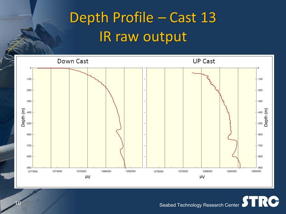 Depth Profile – Cast 13 IR raw output 10 Down CastUP Cast