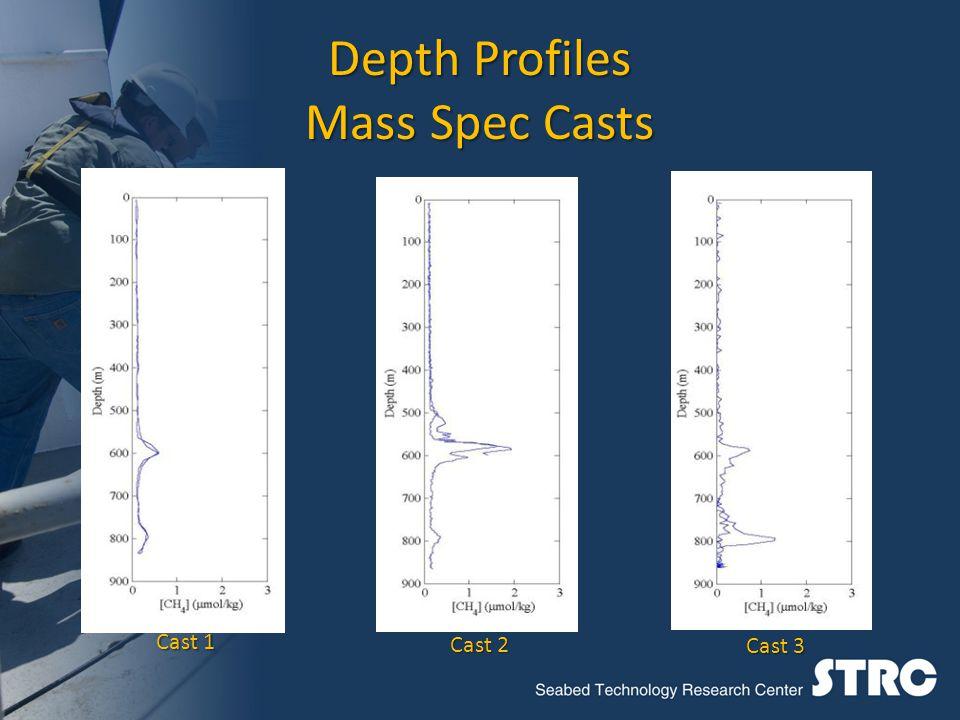 Depth Profiles Mass Spec Casts 11 Cast 1 Cast 2 Cast 3