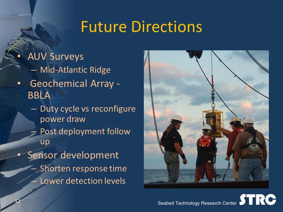 Future Directions AUV Surveys – Mid-Atlantic Ridge Geochemical Array - BBLA – Duty cycle vs reconfigure power draw – Post deployment follow up Sensor development – Shorten response time – Lower detection levels 12