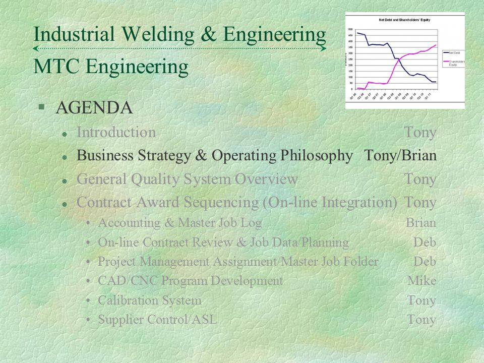 BUSINESS STRATEGY & OPERATING PHILOSOPHY MTC Engineering