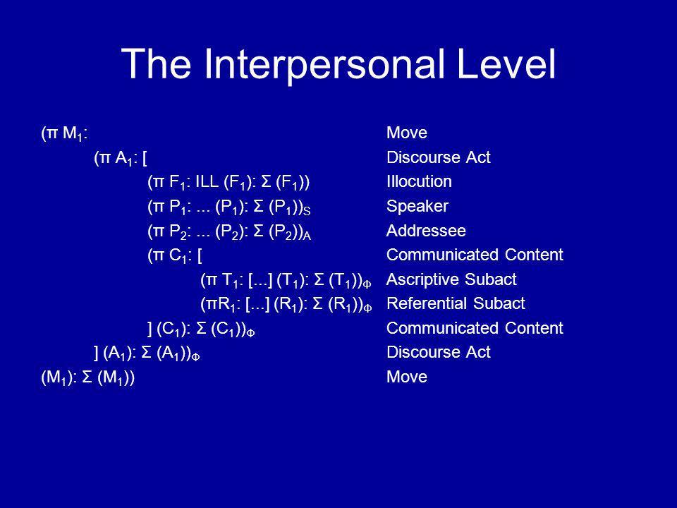 The Interpersonal Level (π M 1 : Move (π A 1 : [ Discourse Act (π F 1 : ILL (F 1 ): Σ (F 1 )) Illocution (π P 1 :...