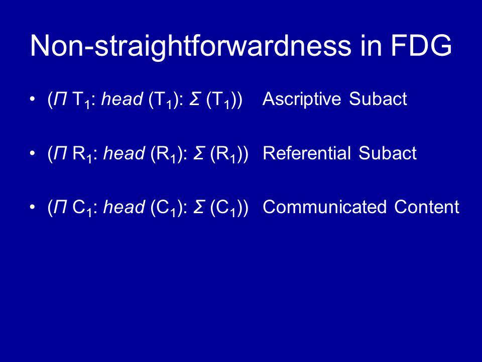 Non-straightforwardness in FDG (Π T 1 : head (T 1 ): Σ (T 1 ))Ascriptive Subact (Π R 1 : head (R 1 ): Σ (R 1 ))Referential Subact (Π C 1 : head (C 1 ): Σ (C 1 ))Communicated Content