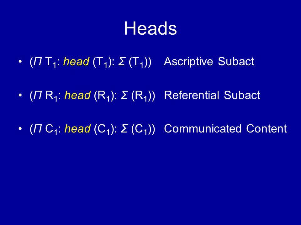 Heads (Π T 1 : head (T 1 ): Σ (T 1 ))Ascriptive Subact (Π R 1 : head (R 1 ): Σ (R 1 ))Referential Subact (Π C 1 : head (C 1 ): Σ (C 1 ))Communicated Content