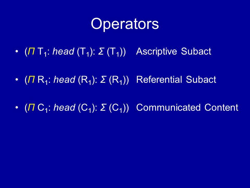 Operators (Π T 1 : head (T 1 ): Σ (T 1 ))Ascriptive Subact (Π R 1 : head (R 1 ): Σ (R 1 ))Referential Subact (Π C 1 : head (C 1 ): Σ (C 1 ))Communicated Content