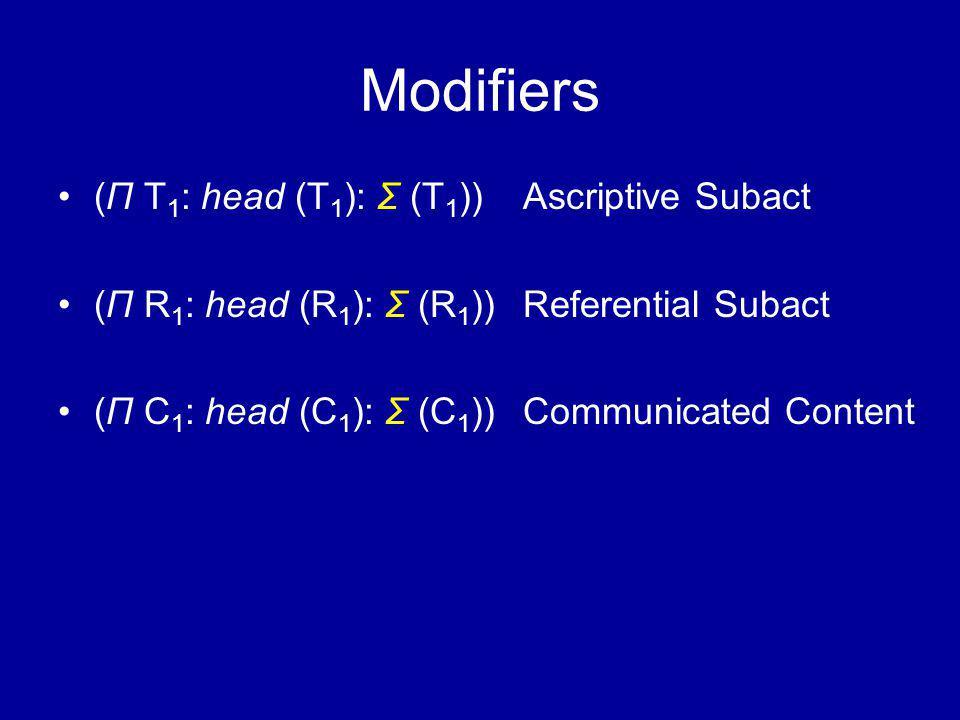 Modifiers (Π T 1 : head (T 1 ): Σ (T 1 ))Ascriptive Subact (Π R 1 : head (R 1 ): Σ (R 1 ))Referential Subact (Π C 1 : head (C 1 ): Σ (C 1 ))Communicated Content