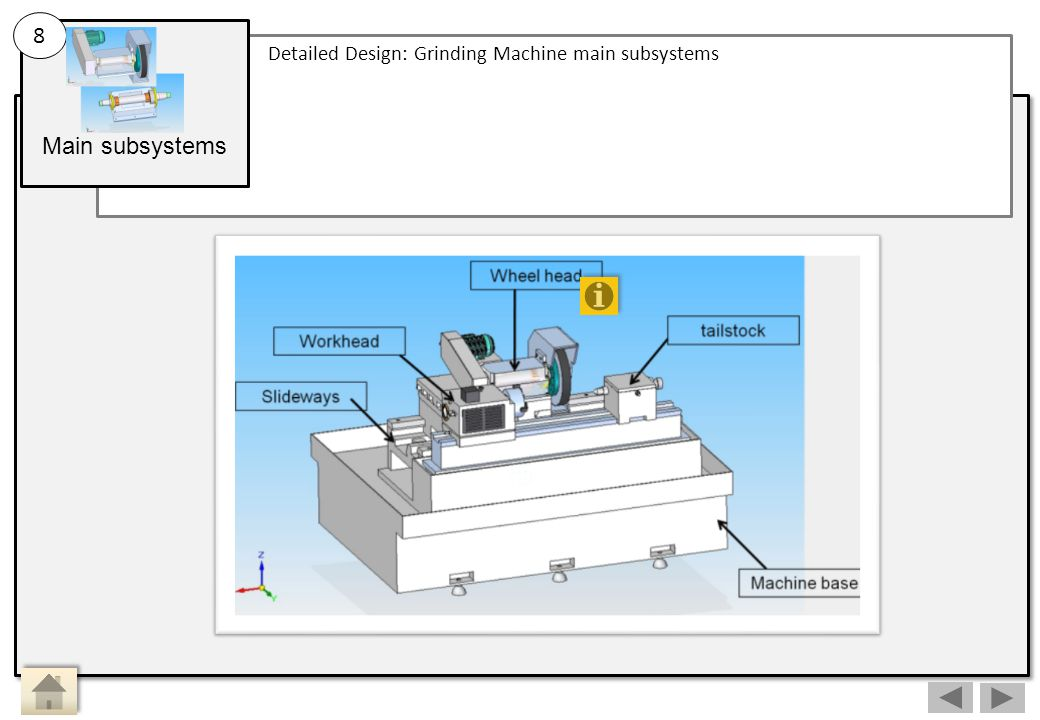 Main subsystems Detailed Design: Grinding Machine main subsystems 8 Main Activity 8: Sub Activity: Sytems overview